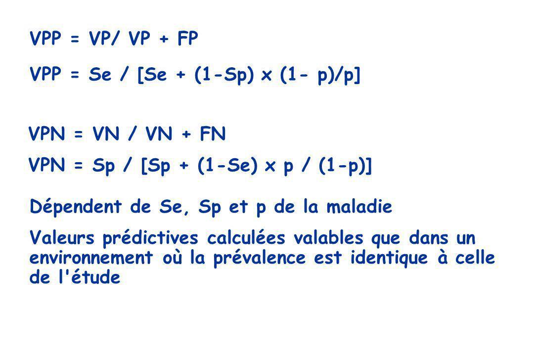 VPP = VP/ VP + FP VPP = Se / [Se + (1-Sp) x (1- p)/p] VPN = VN / VN + FN. VPN = Sp / [Sp + (1-Se) x p / (1-p)]